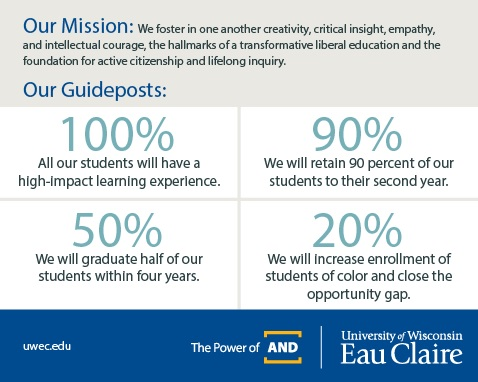 A Focus on Equity, Diversity and Inclusion Leads to the Search for a New Assistant Chancellor Level Leadership Position