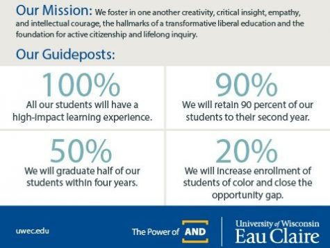 University of Wisconsin-Eau Claire integrated with little fanfare